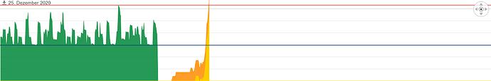 Screenshot_2020-12-25%20721%20W%20%E2%80%93%20Verbrauch