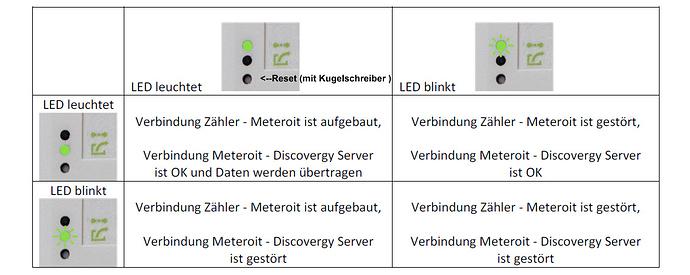 MetoritV2-LED-Matrix